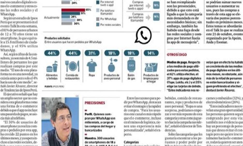 Peruanos compran ahora más por WhatsApp que por otras redes sociales