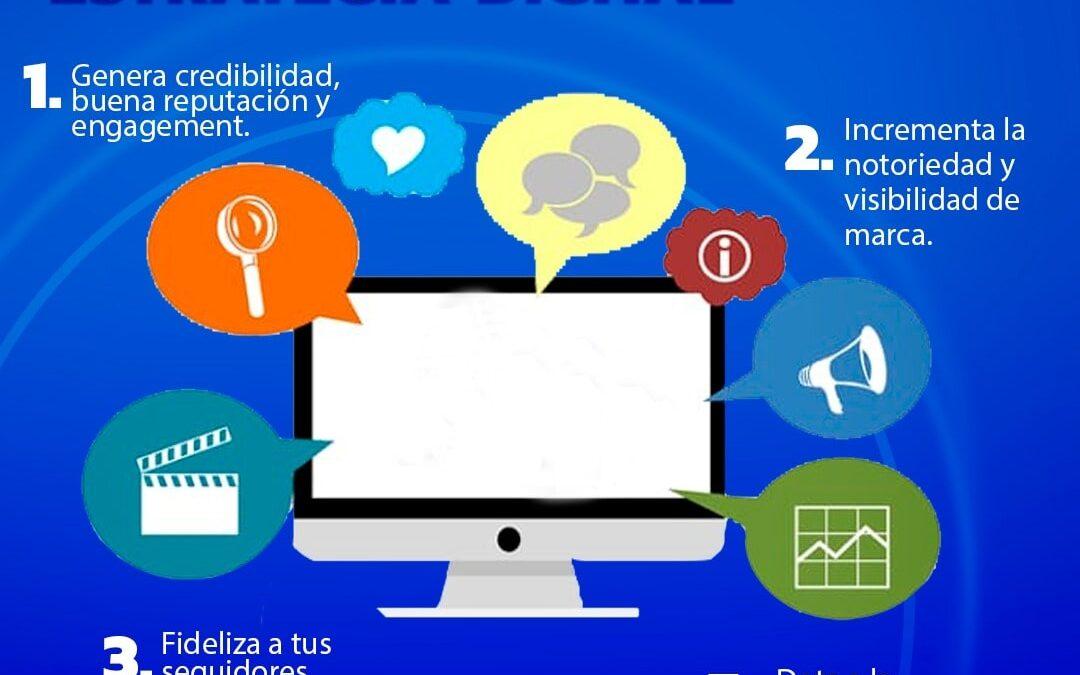 5 Ventajas del Marketing de contenido para tu estrategia digital