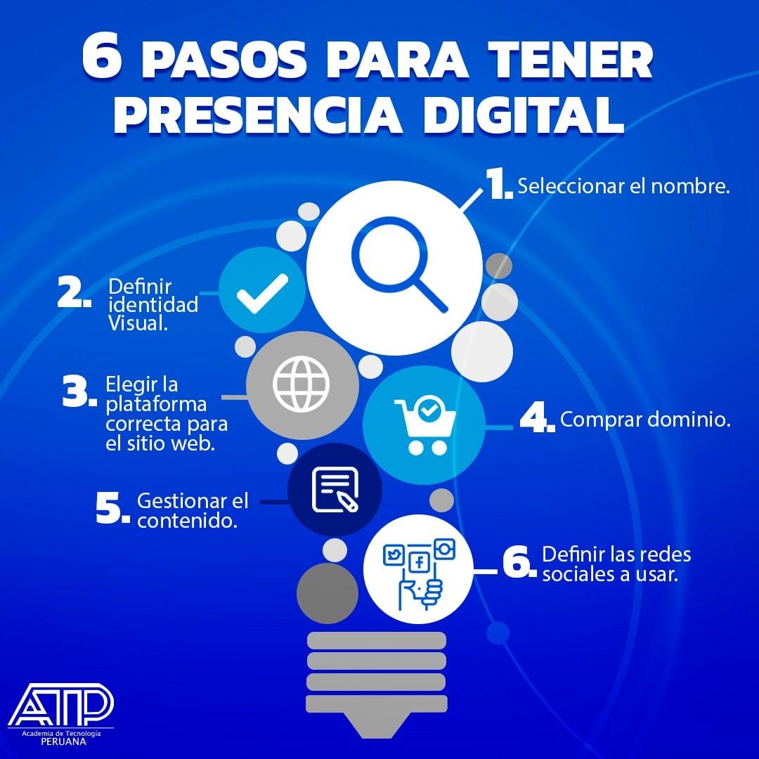 6 Pasos para tener presencia digital