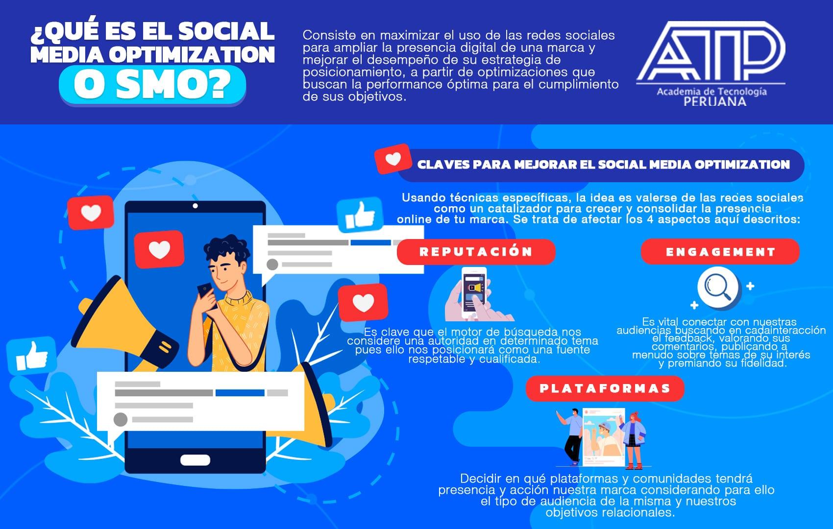 ¿Sabes cómo posicionar tu mensaje de marca en Redes Sociales?