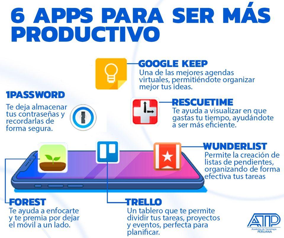 APPS de productividad recomendadas